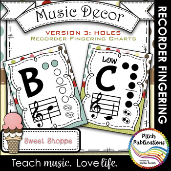 Recorder Fingering Chart Posters v3 HOLES - Music Decor SW