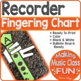 Soprano Recorder Fingering Chart (Recorders and Hands)