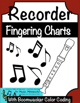 Recorder Fingering Chart in Boomwacker Colors