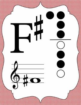 Recorder Fingering Charts: Polka Dot