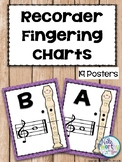Recorder Fingering Charts Purple
