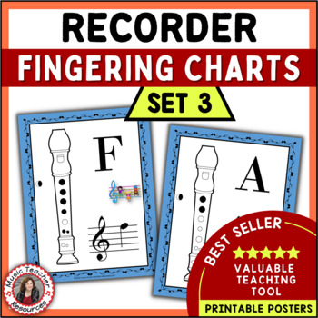 Music a Posters: Recorder Fingering Charts: Set 3