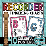 Recorder Fingering Charts- Three Different Printout Options!