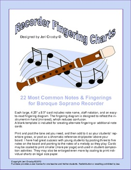 Recorder Fingering Charts / Flash Cards & Template