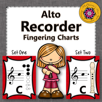 Recorder Fingering Charts for Alto  Recorder Music Room Décor (red)