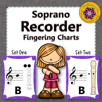Recorder Fingering Charts for Soprano Recorder (purple)