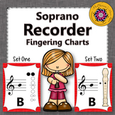 Recorder Fingering Charts for Soprano Recorder (red) Music Room Décor