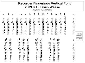 Recorder Fingering Font Set - for PC Only