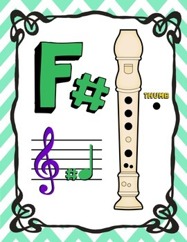 Recorder Fingering Posters - Boomwacker Colors
