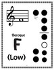 Recorder Fingering and Note Posters/Flashcards