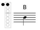 Recorder Fingerings Powerpoint