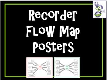 Recorder Flow Maps with Bonus Poster