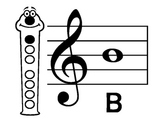 Recorder Fun Fingering Chart- Happy Faces with Note Names