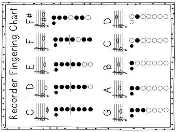 Recorder Belt Anchor Charts & Class Belt Chart, Zebra