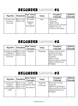 Recorder Lessons (A Recorder Program with Recorder Resources & Lesson Plans)