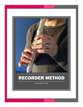 Recorder Method