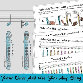 Recorder Notes Chart - Easy Fingering And Scales - Digital Print