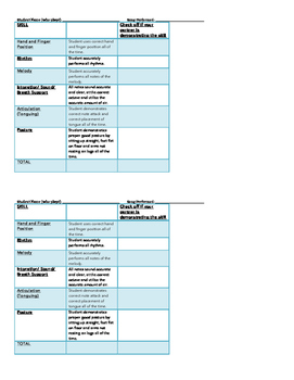 Recorder Peer Assessment Rubric