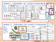 Recorder Printables {A Growing Bundle of Worksheets, Games