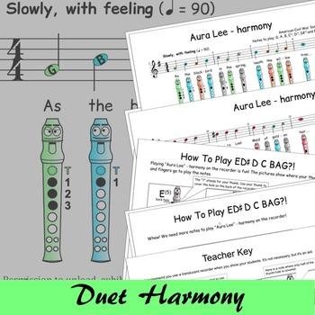 Recorder Songs - Aura Lee Duet - Digital Print