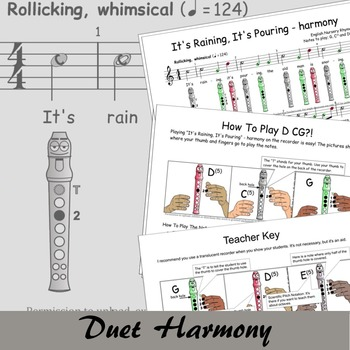 Recorder Songs - It's Raining, It's Pouring Duet - Digital Print