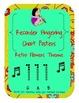 Recorder fingering chart {retro flower theme]