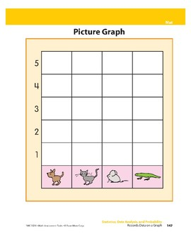 Records Data on a Graph
