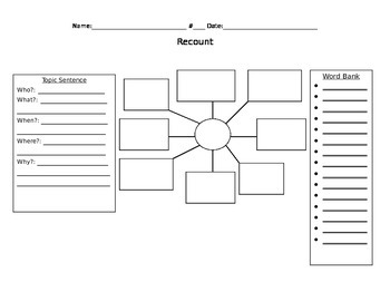 Recount Graphic Organizer