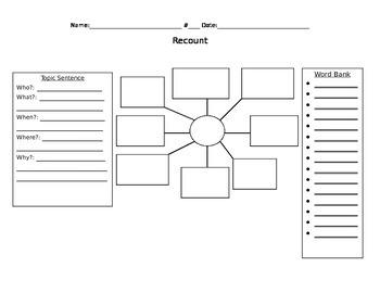 Recount Graphic Organizer