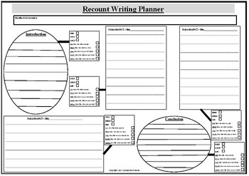 Recount Planner and Introduction to Paragraphing for Lower Primary School Years