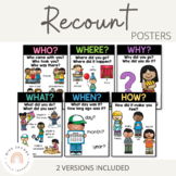 Recount Posters: Who, What, Where, When