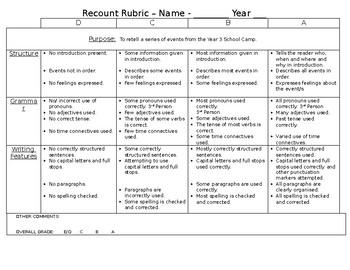 Recount Rubric