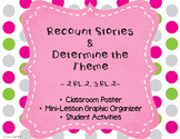 Recount Stories and Theme and Moral Classroom Posters and Graphic Organizers