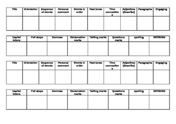 Recount Student Checklist