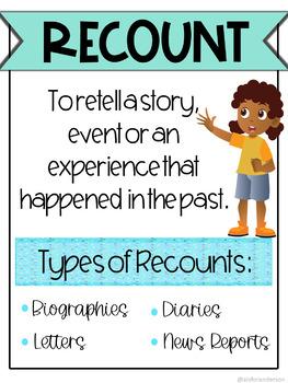 Recount Writing Activities