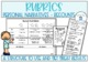Recount  and Retell Writing Rubric
