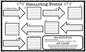 Recounting Events Text-Based Graphic Organizer