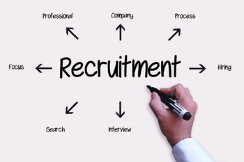 Recruitment in Human Resource Management
