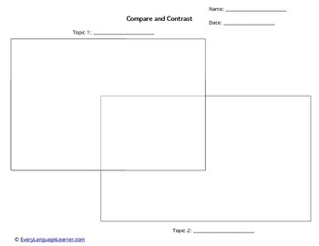 Rectangular venn diagram compare and contrast by dr trish tpt rectangular venn diagram compare and contrast ccuart Choice Image