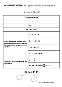 Rectangular to Polar Form Complex Number Graphic Organizer