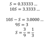 Converting Recurring/Repeating decimals to Fractions worksheet