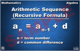 Recursive Formula for Arithmetic Sequences Math Poster