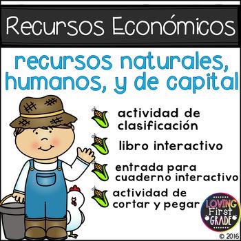 Recursos Económicos: Naturales, Humanos, y Materiales
