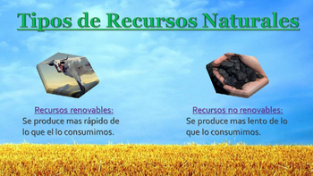 Natural Resources PowerPoint Presentation (Spanish)