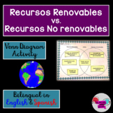 Recursos Naturales- Venn Diagram in Spanish and English