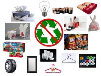 Recycle-Nonrecyclable Sorting cards
