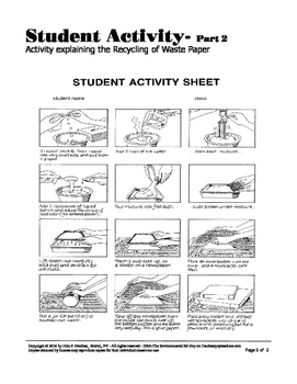 Recycle Waste Paper A How To Investigation