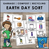 Recycling, Compost, Garbage Sorting Cards