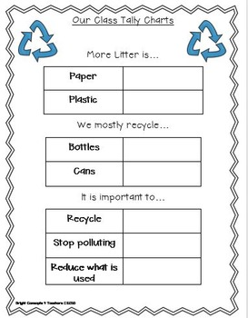 Recycling Frog Glyph and Writing Prompts