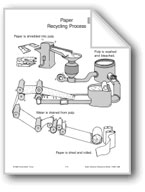 Recycling Processes: Paper, Aluminum, Glass, Plastic, and Water